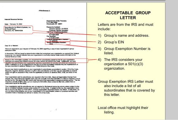 Google Accepted IRS Group+Exemption+letter+format